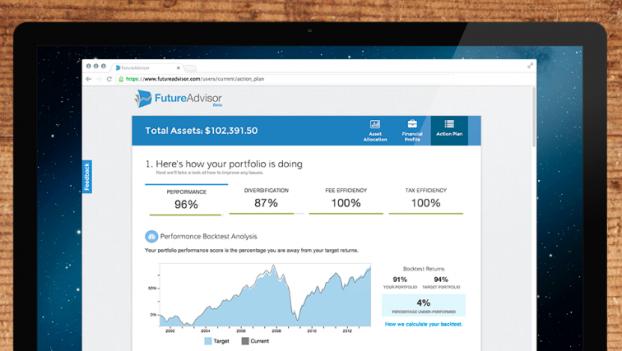 FutureAdvisor investing program image