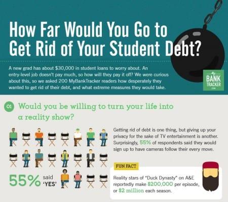 student-loan-infograph-thumb