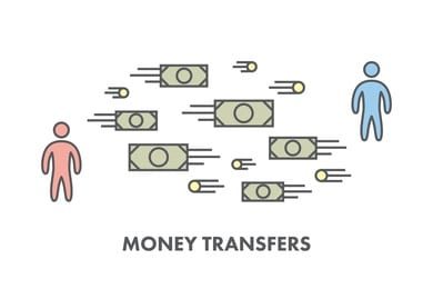 International-Money-Transfers