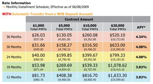 Installment_savings