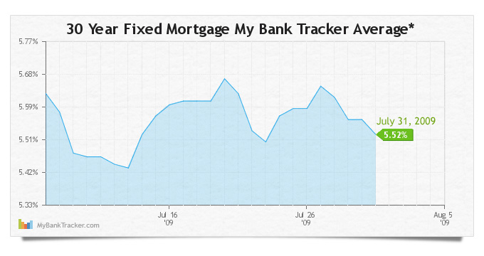 Mortgage-Averages_30_year