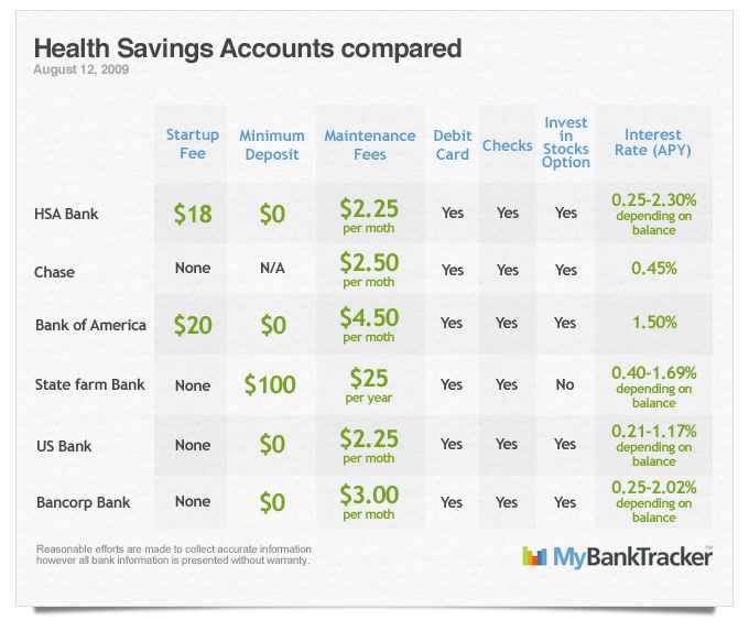 Heath-Savings-Accounts