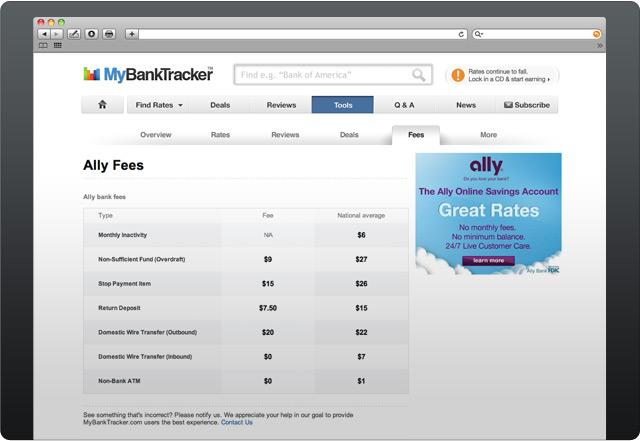 ally bank fees