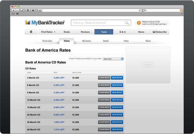 Bank of america bank rates