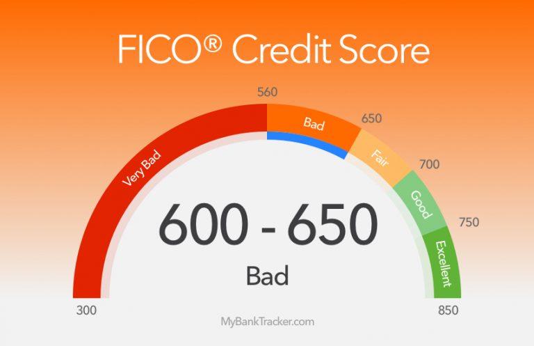 Fico credit score ranges 600-650