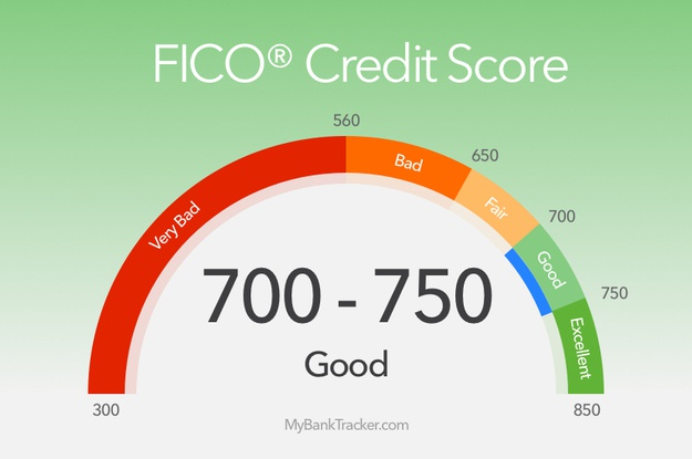 The Benefits Of Good Credit Score Of 700 750 Mybanktracker