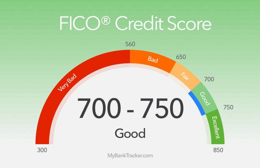 good credit score 700 750