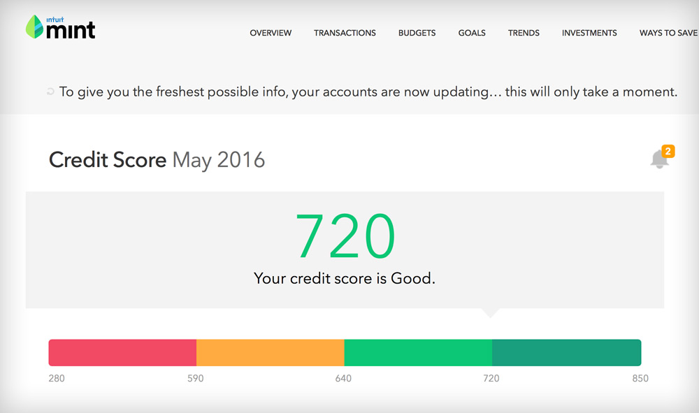 How Does Mint Free Credit Score Compare to Your FICO Score?