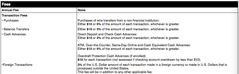 The foreign transaction fee is one of the many fees that you can incur with a credit card.