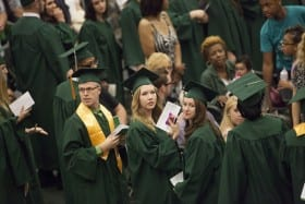 College Grads: Are You Really as Financially Illiterate as This Survey Says You Are?