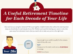 You Thought the Path to Retirement Was Confusing, Think Again [Infographic]
