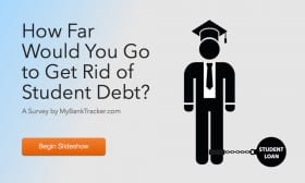survey on how far students would go to loose debt