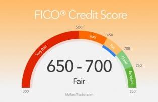 fico credit score 650-700