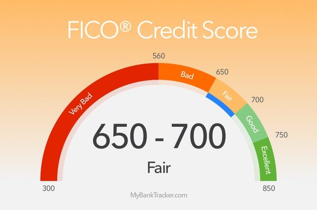 5 Top Credit Cards For Fair Credit Score Of 650 700