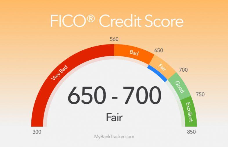 FICO credit score ranges 650-700