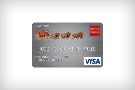Wells Fargo Secured Visa Credit Card 8 Review - Is it Good