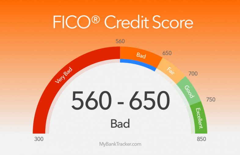 Best Credit Cards for a Bad Credit Score 560-649