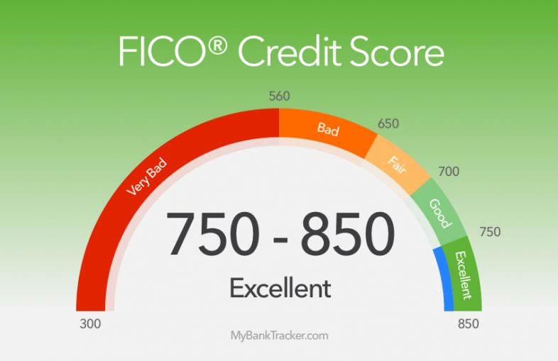 Best Credit Cards for an Excellent Credit Score 750-850